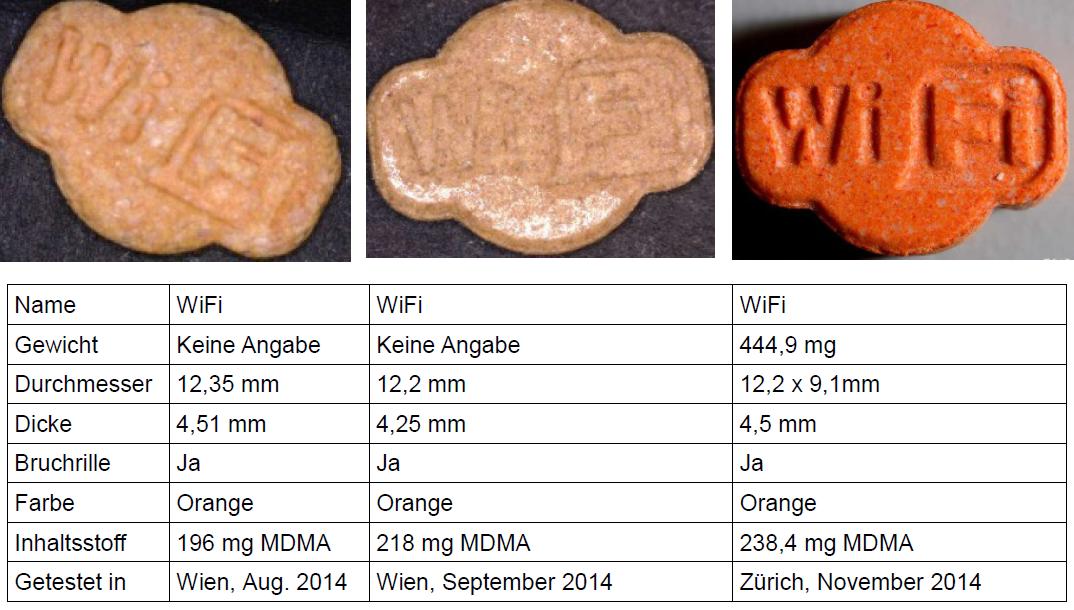Drei verschiedene WiFi-Pillen
