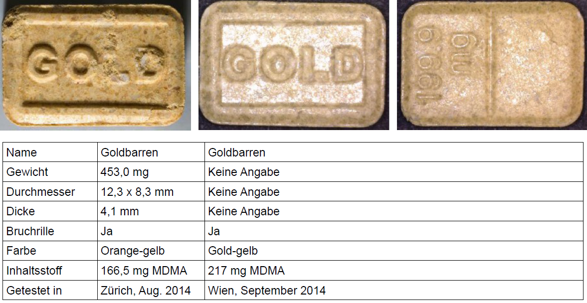"Ecstasy-Pillen mit dem Logo ""Gold"" (Goldbarren)"