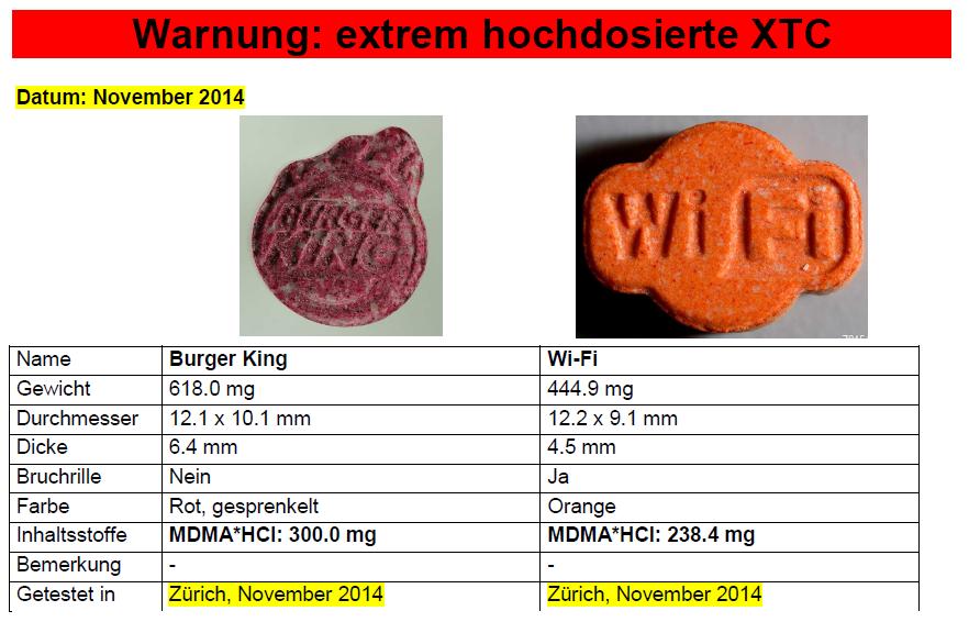 Xtc Pillen Warnung