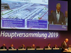 Aktionärsversammlung Fraport 2019